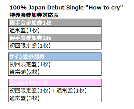 content_Howtocry対応表